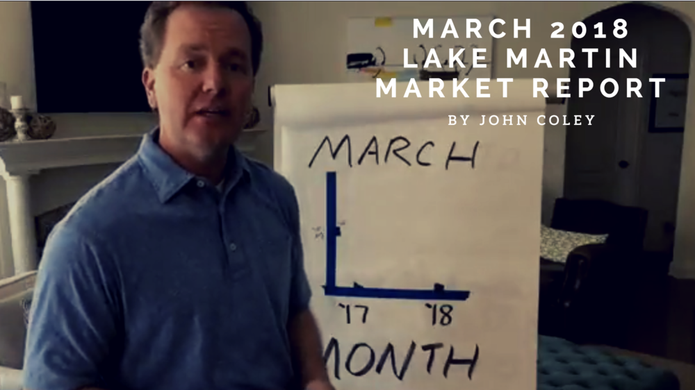 Lake Martin Real Estate Report: March 2018