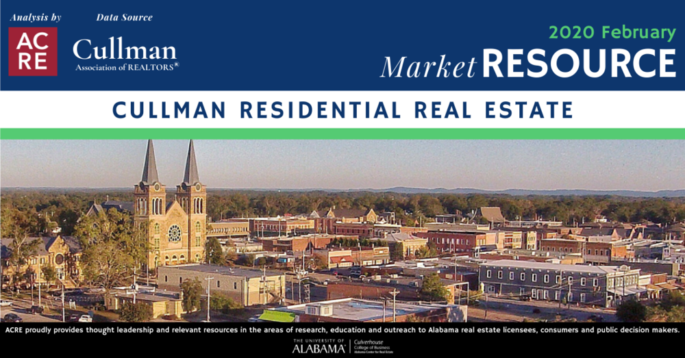 Cullman County Residential Sales Up 17% in February 2020