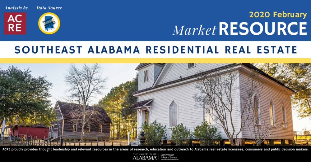Southeast Alabama's Median Sales Price Increases 6.7% in February 2020
