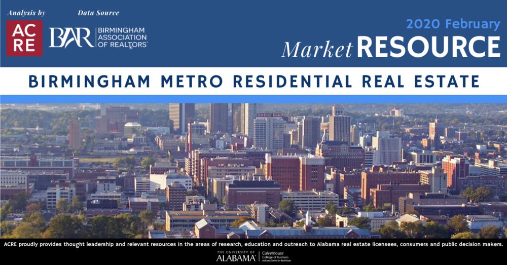 Birmingham Area Home Sales Increase 4.8% in February 2020