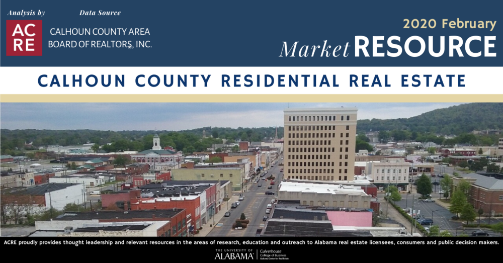 Home Sales Rise in the Calhoun County Area During February 2020