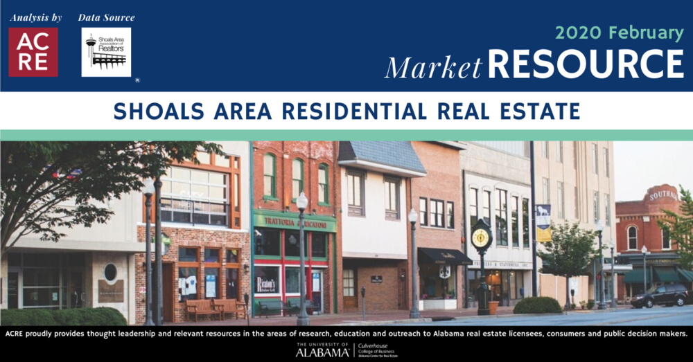 Shoals Area Residential Sales Up 2.6% in February 2020