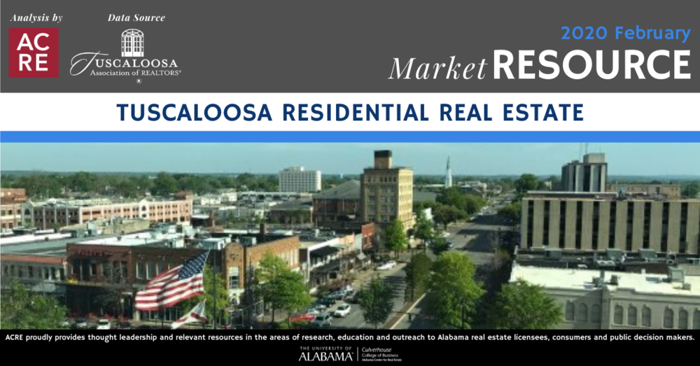 Large Increase in Tuscaloosa Area Home Sales in February 2020