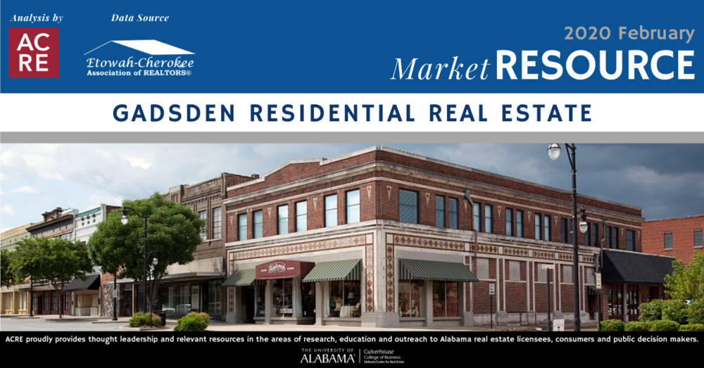 Gadsden Area Residential Sales Up Again in February 2020