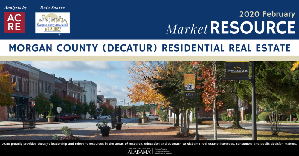 Morgan County Residential Sales Flat in February, Down Slightly On Year