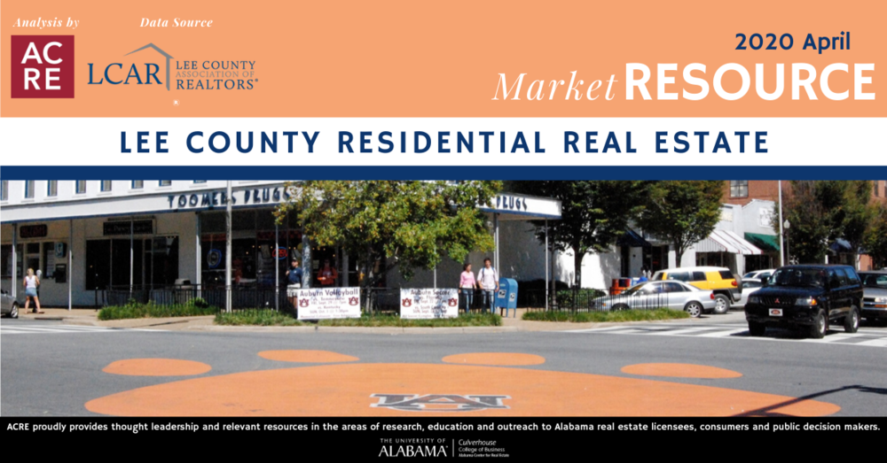Lee County residential sales up slightly in April 2020