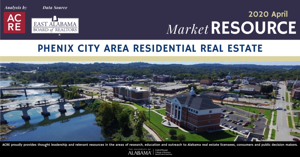 Residential sales in the Phenix City area decline in April 2020