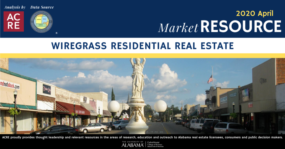 Residential sales activity declines in the Wiregrass region in April 2020