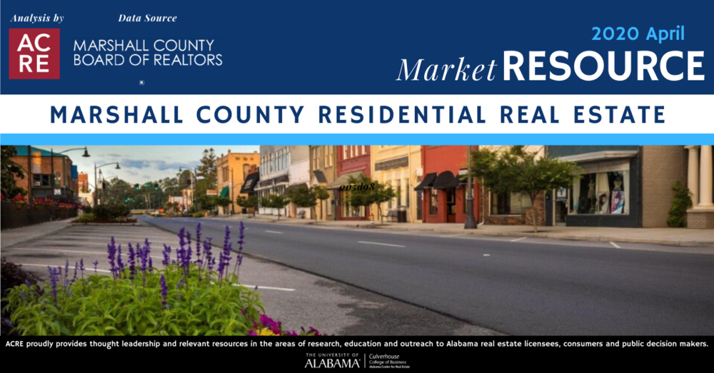 Marshall County residential sales decline in April 2020