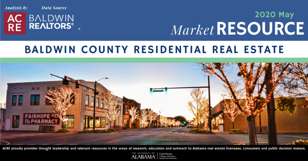 Baldwin County residential sales decline in May 2020