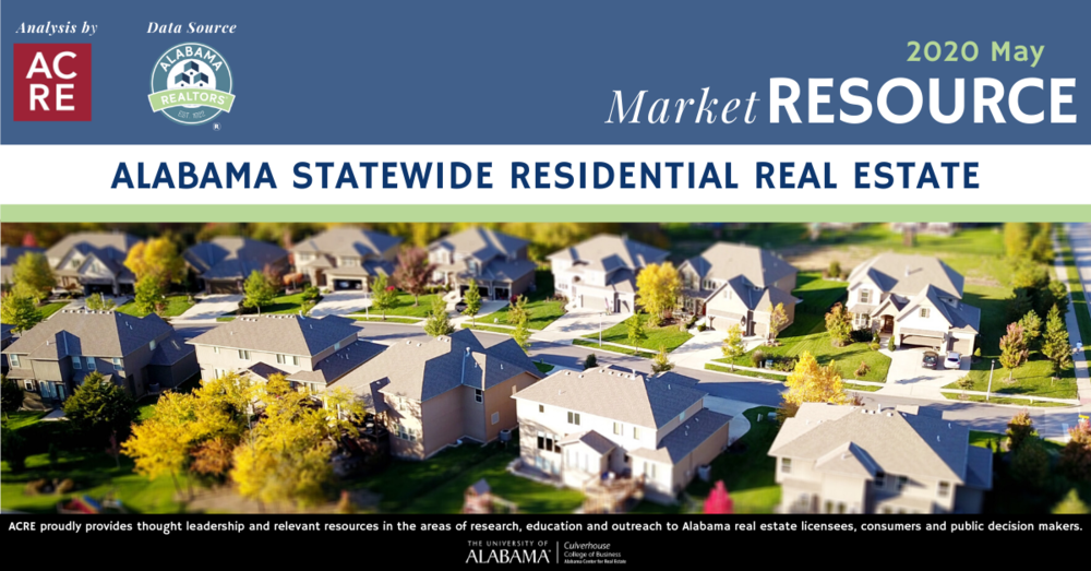 Alabama home sales decline as anticipated in May 2020