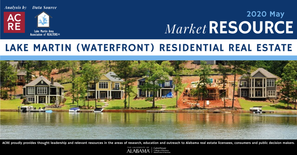 Waterfront home sales on Lake Martin decline 5% from one year ago
