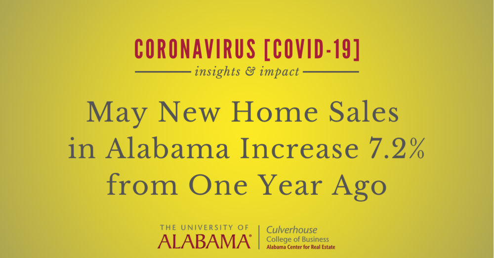 May new home sales in Alabama increase 7.2% from one year ago