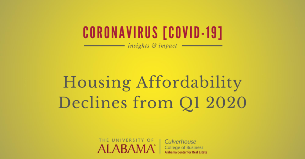 Housing affordability decreases from Q1 2020