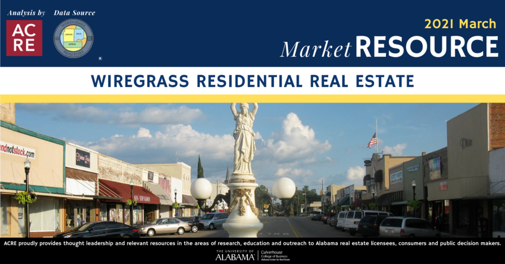 Wiregrass region home sales increase in March from one year ago